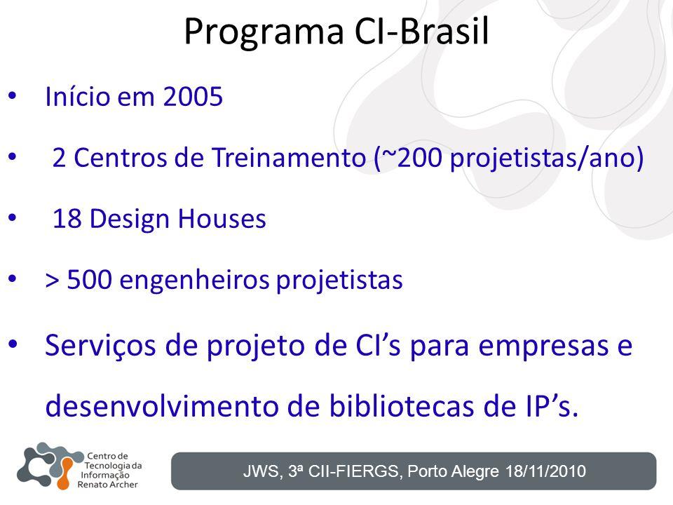 Programa CI-Brasil Início em 2005 2 Centros de Treinamento (~200 projetistas/ano) 18 Design Houses > 500 engenheiros projetistas Serviços de projeto d