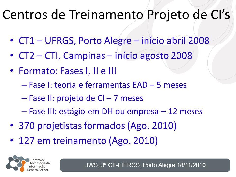 Centros de Treinamento Projeto de CIs CT1 – UFRGS, Porto Alegre – início abril 2008 CT2 – CTI, Campinas – início agosto 2008 Formato: Fases I, II e II