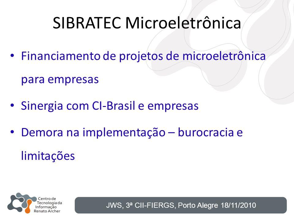 SIBRATEC Microeletrônica Financiamento de projetos de microeletrônica para empresas Sinergia com CI-Brasil e empresas Demora na implementação – burocr