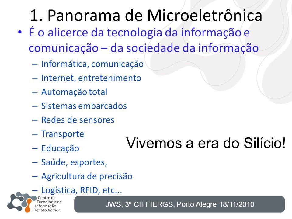 1. Panorama de Microeletrônica É o alicerce da tecnologia da informação e comunicação – da sociedade da informação – Informática, comunicação – Intern