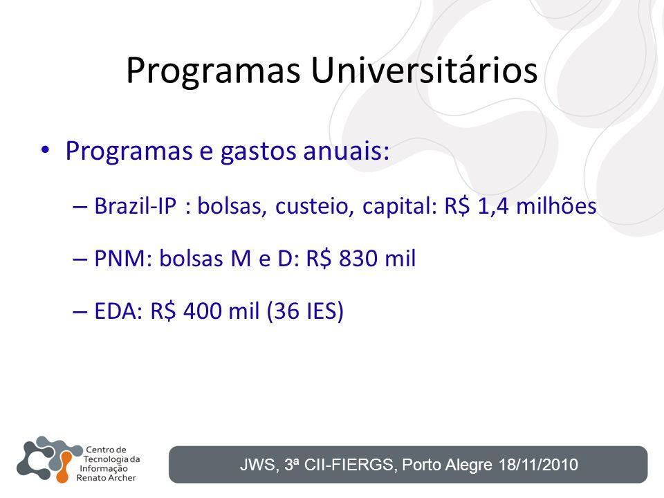 Programas Universitários Programas e gastos anuais: – Brazil-IP : bolsas, custeio, capital: R$ 1,4 milhões – PNM: bolsas M e D: R$ 830 mil – EDA: R$ 4