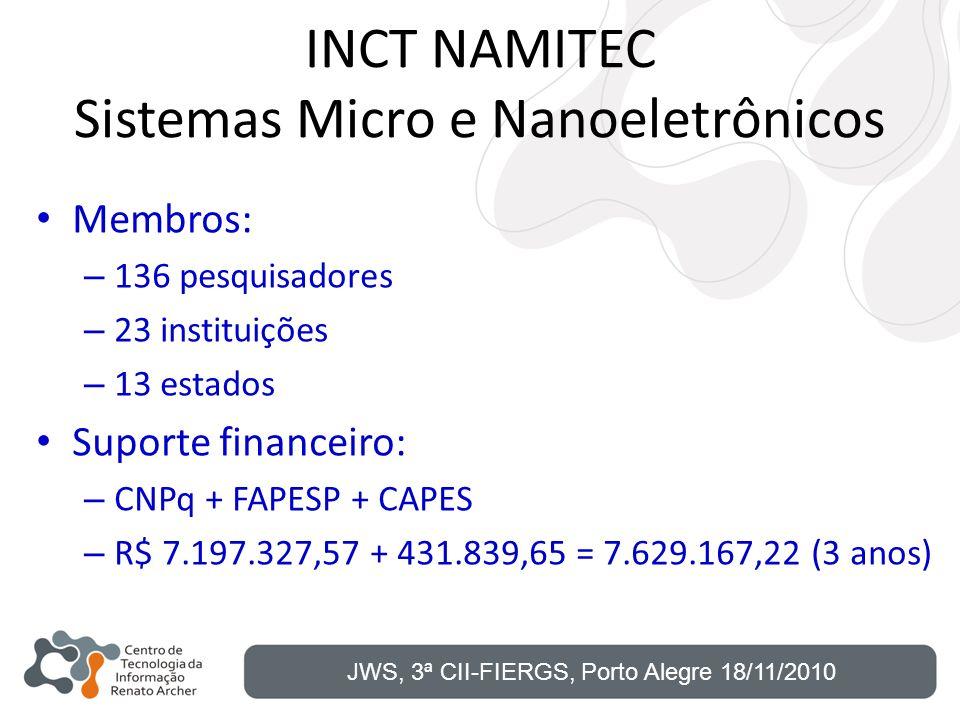 INCT NAMITEC Sistemas Micro e Nanoeletrônicos Membros: – 136 pesquisadores – 23 instituições – 13 estados Suporte financeiro: – CNPq + FAPESP + CAPES