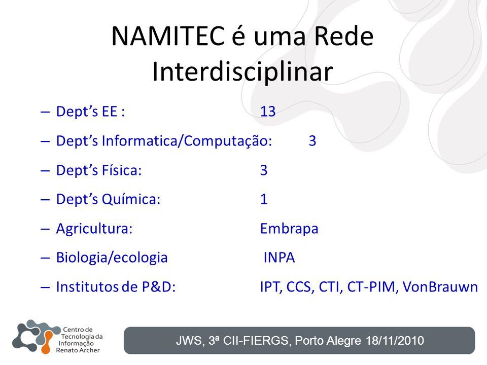 NAMITEC é uma Rede Interdisciplinar – Depts EE : 13 – Depts Informatica/Computação: 3 – Depts Física: 3 – Depts Química: 1 – Agricultura: Embrapa – Bi