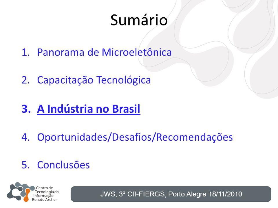 Sumário 1.Panorama de Microeletônica 2.Capacitação Tecnológica 3.A Indústria no Brasil 4.Oportunidades/Desafios/Recomendações 5.Conclusões JWS, 3ª CII