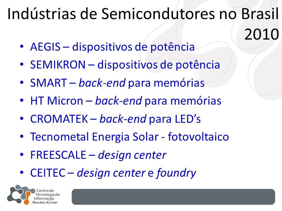 Indústrias de Semicondutores no Brasil 2010 AEGIS – dispositivos de potência SEMIKRON – dispositivos de potência SMART – back-end para memórias HT Mic