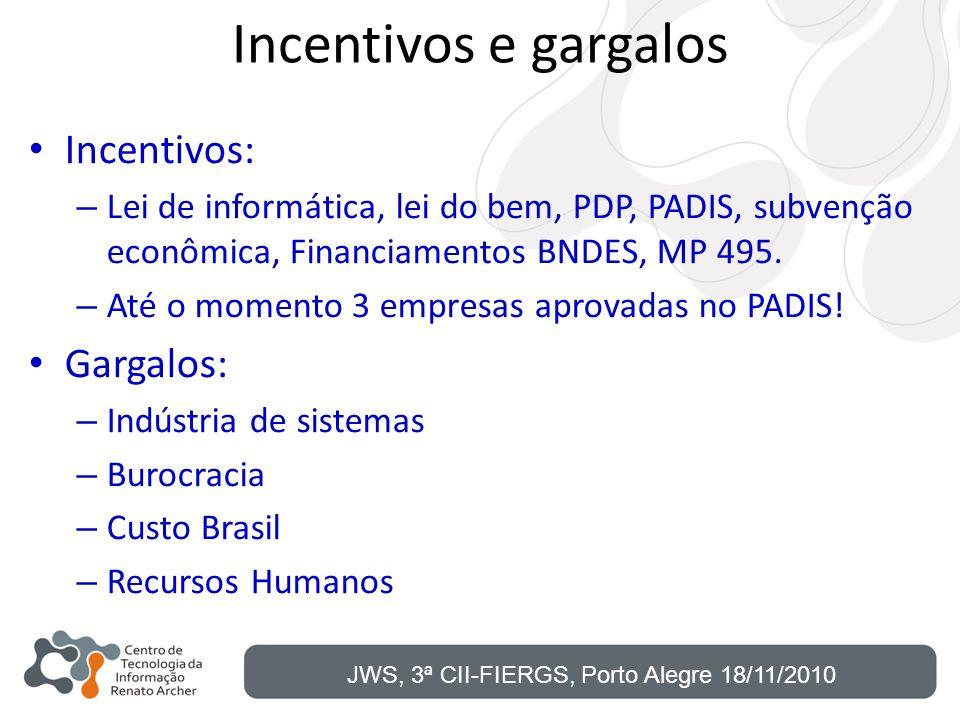 Incentivos e gargalos Incentivos: – Lei de informática, lei do bem, PDP, PADIS, subvenção econômica, Financiamentos BNDES, MP 495. – Até o momento 3 e