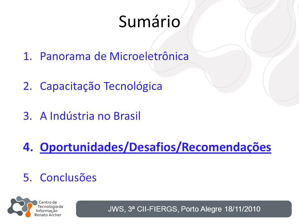 Sumário 1.Panorama de Microeletrônica 2.Capacitação Tecnológica 3.A Indústria no Brasil 4.Oportunidades/Desafios/Recomendações 5.Conclusões JWS, 3ª CI