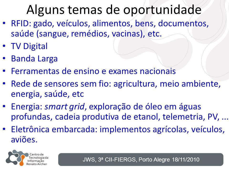 Alguns temas de oportunidade RFID: gado, veículos, alimentos, bens, documentos, saúde (sangue, remédios, vacinas), etc. TV Digital Banda Larga Ferrame