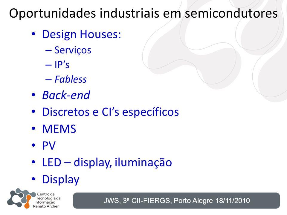 Oportunidades industriais em semicondutores Design Houses: – Serviços – IPs – Fabless Back-end Discretos e CIs específicos MEMS PV LED – display, ilum