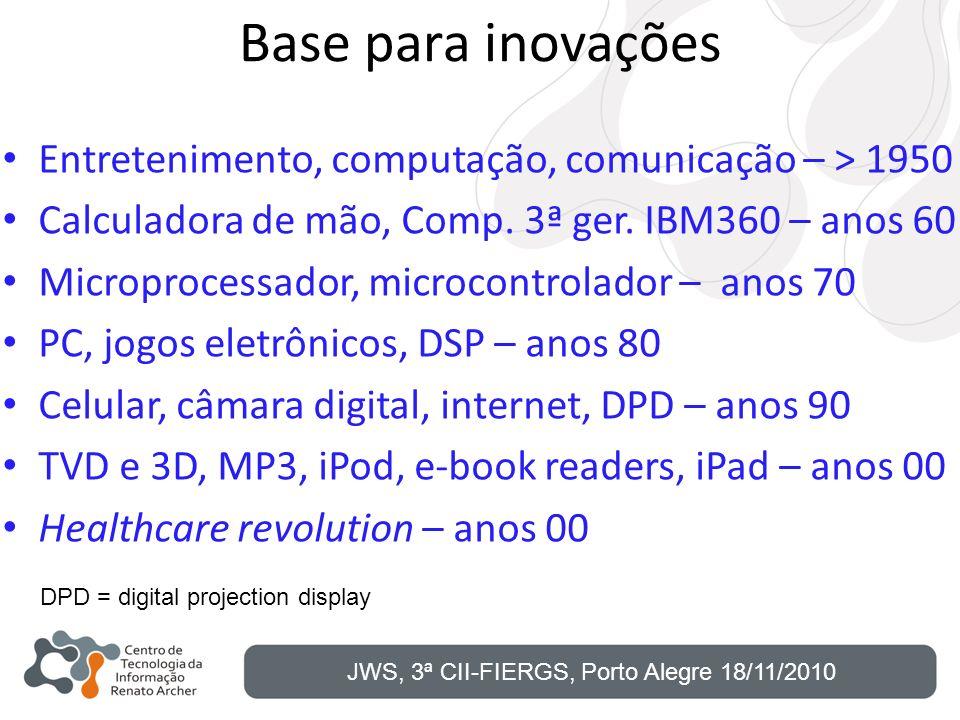 Base para inovações Entretenimento, computação, comunicação – > 1950 Calculadora de mão, Comp. 3ª ger. IBM360 – anos 60 Microprocessador, microcontrol