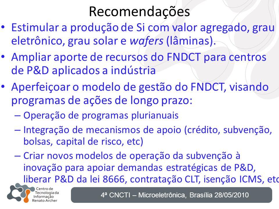 Recomendações Estimular a produção de Si com valor agregado, grau eletrônico, grau solar e wafers (lâminas). Ampliar aporte de recursos do FNDCT para