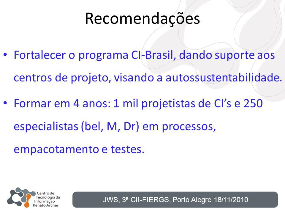 Recomendações Fortalecer o programa CI-Brasil, dando suporte aos centros de projeto, visando a autossustentabilidade. Formar em 4 anos: 1 mil projetis