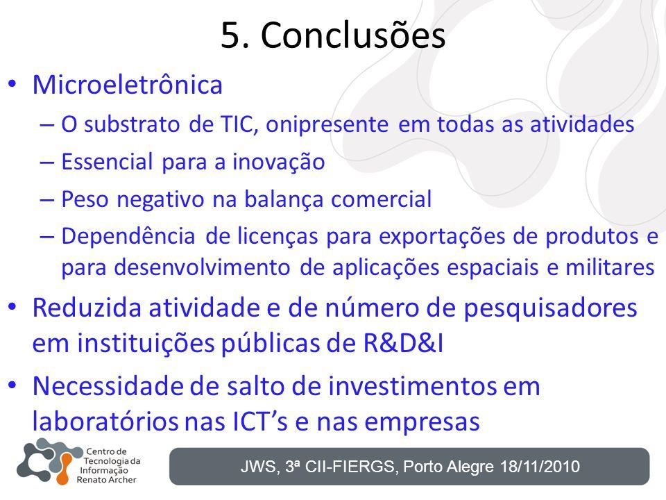 5. Conclusões Microeletrônica – O substrato de TIC, onipresente em todas as atividades – Essencial para a inovação – Peso negativo na balança comercia