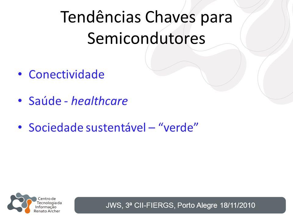 Tendências Chaves para Semicondutores Conectividade Saúde - healthcare Sociedade sustentável – verde JWS, 3ª CII-FIERGS, Porto Alegre 18/11/2010