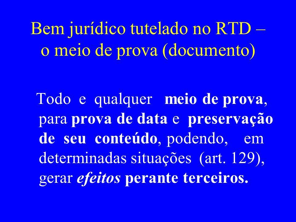 Bem jurídico tutelado no RTD – o meio de prova (documento) Todo e qualquer meio de prova, para prova de data e preservação de seu conteúdo, podendo, e