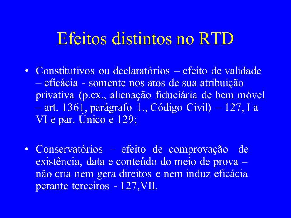Efeitos distintos no RTD Constitutivos ou declaratórios – efeito de validade – eficácia - somente nos atos de sua atribuição privativa (p.ex., alienaç