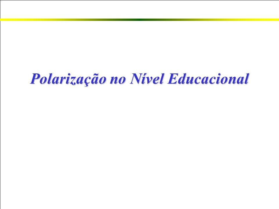 Polarização no Nível Educacional