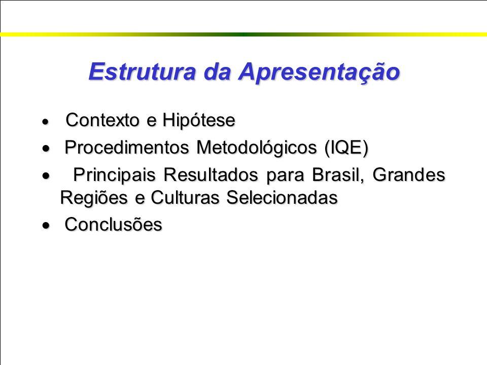 Estrutura da Apresentação Contexto e Hipótese Contexto e Hipótese Procedimentos Metodológicos (IQE) Procedimentos Metodológicos (IQE) Principais Resultados para Brasil, Grandes Regiões e Culturas Selecionadas Principais Resultados para Brasil, Grandes Regiões e Culturas Selecionadas Conclusões Conclusões