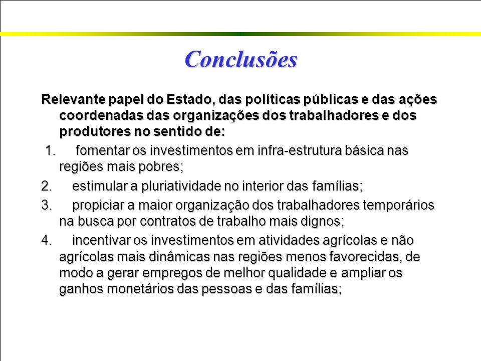 Conclusões Relevante papel do Estado, das políticas públicas e das ações coordenadas das organizações dos trabalhadores e dos produtores no sentido de: 1.