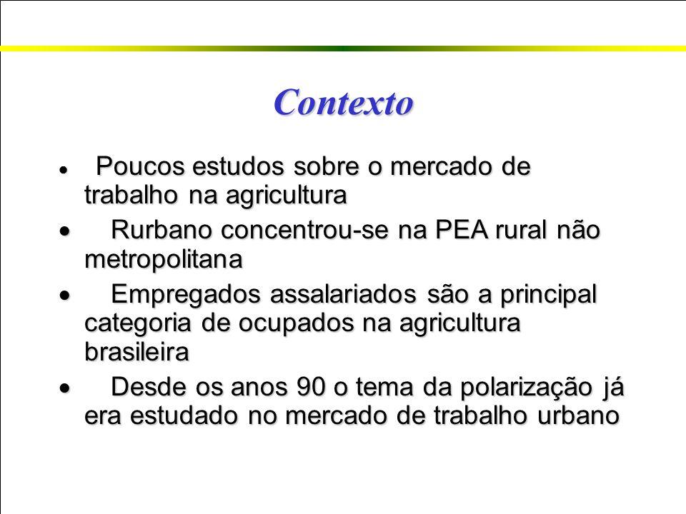 Contexto Poucos estudos sobre o mercado de trabalho na agricultura Poucos estudos sobre o mercado de trabalho na agricultura Rurbano concentrou-se na PEA rural não metropolitana Rurbano concentrou-se na PEA rural não metropolitana Empregados assalariados são a principal categoria de ocupados na agricultura brasileira Empregados assalariados são a principal categoria de ocupados na agricultura brasileira Desde os anos 90 o tema da polarização já era estudado no mercado de trabalho urbano Desde os anos 90 o tema da polarização já era estudado no mercado de trabalho urbano