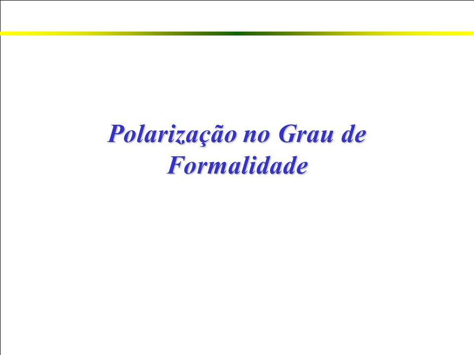 Polarização no Grau de Formalidade