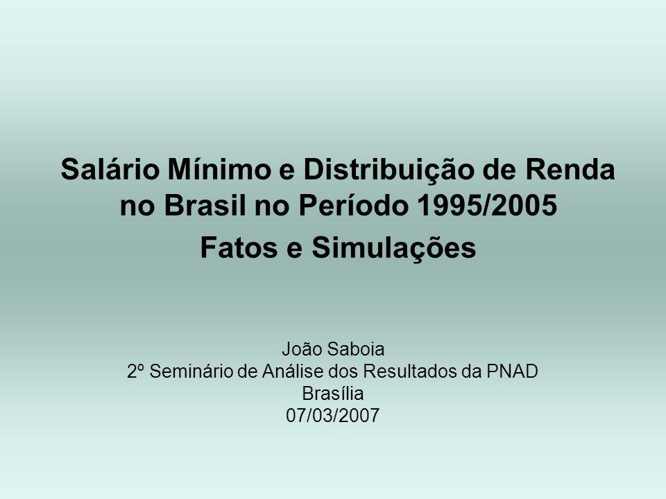 Salário Mínimo e Distribuição de Renda no Brasil no Período 1995/2005 Fatos e Simulações João Saboia 2º Seminário de Análise dos Resultados da PNAD Br