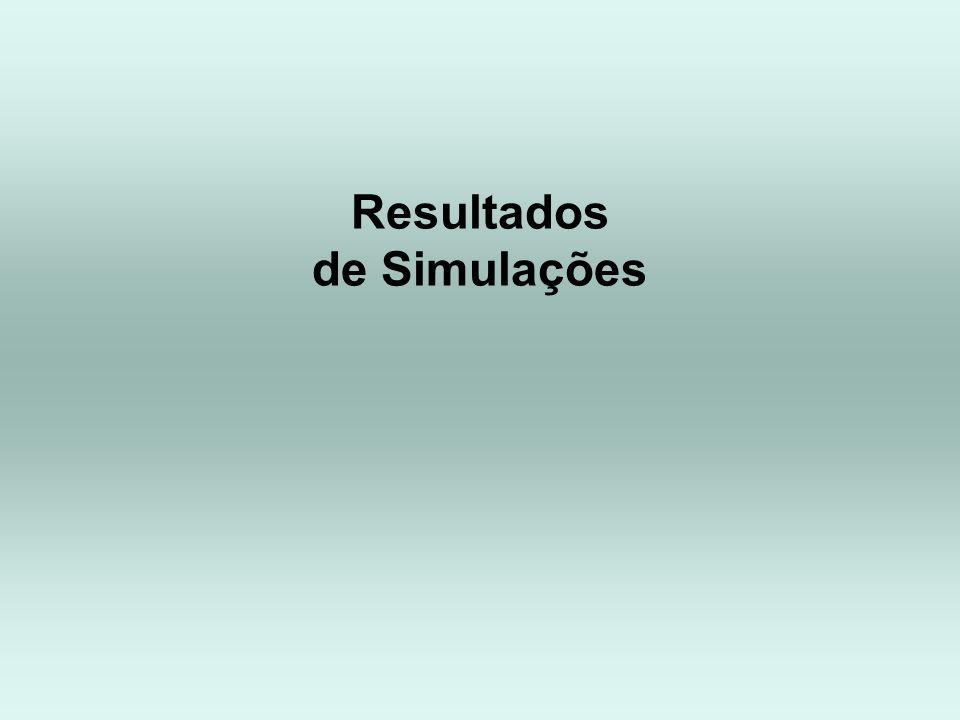 Resultados de Simulações