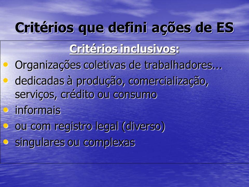 Critérios que defini ações de ES Critérios inclusivos: Organizações coletivas de trabalhadores... Organizações coletivas de trabalhadores... dedicadas