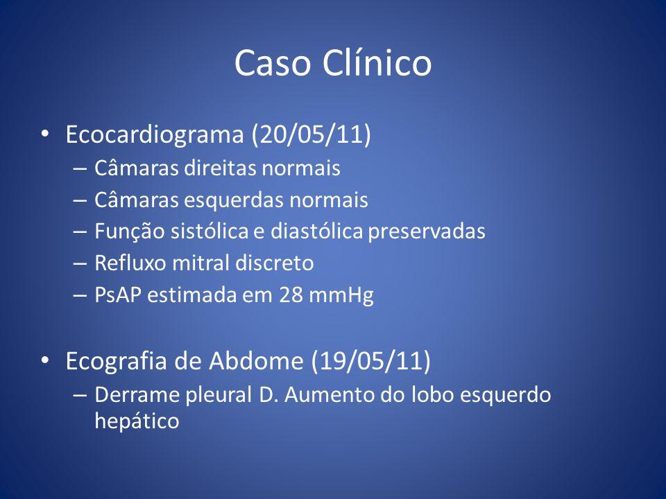 Caso Clínico Ecocardiograma (20/05/11) – Câmaras direitas normais – Câmaras esquerdas normais – Função sistólica e diastólica preservadas – Refluxo mi