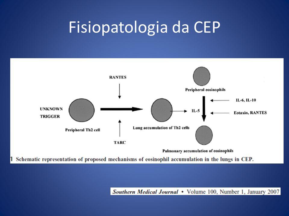 Fisiopatologia da CEP
