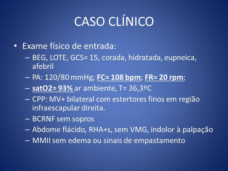 CASO CLÍNICO Exame físico de entrada: – BEG, LOTE, GCS= 15, corada, hidratada, eupneica, afebril – PA: 120/80 mmHg; FC= 108 bpm; FR= 20 rpm; – satO2=