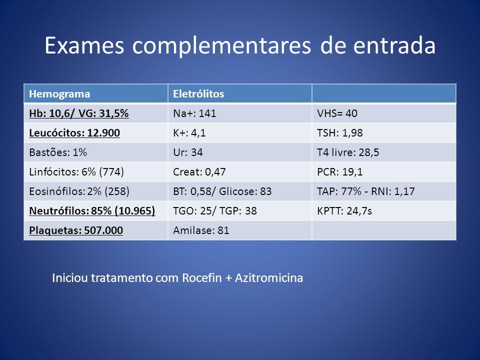 Exames complementares de entrada HemogramaEletrólitos Hb: 10,6/ VG: 31,5%Na+: 141VHS= 40 Leucócitos: 12.900K+: 4,1TSH: 1,98 Bastões: 1%Ur: 34T4 livre: