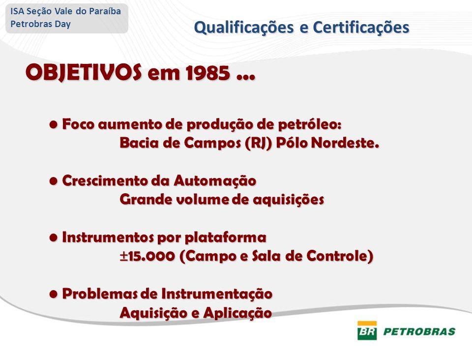 OBJETIVOS em 1985... Foco aumento de produção de petróleo: Foco aumento de produção de petróleo: Bacia de Campos (RJ) Pólo Nordeste. Crescimento da Au