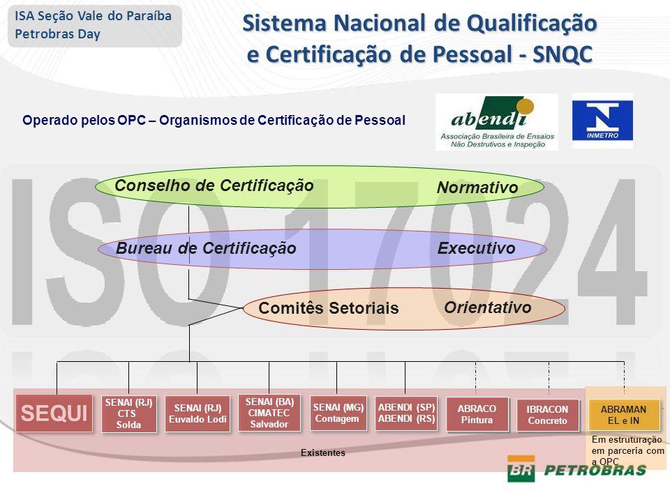 Sistema Nacional de Qualificação e Certificação de Pessoal - SNQC ISA Seção Vale do Paraíba Petrobras Day Operado pelos OPC – Organismos de Certificaç