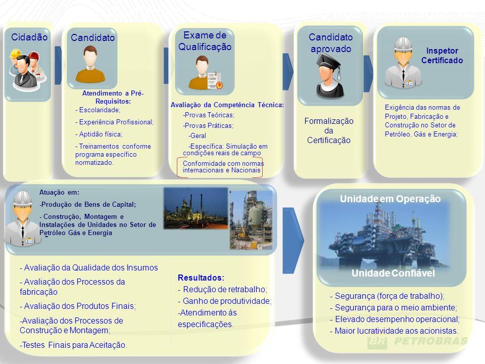 Cidadão Atendimento a Pré- Requisitos: Candidato - Escolaridade; - Experiência Profissional; - Aptidão física; - Treinamentos conforme programa especí