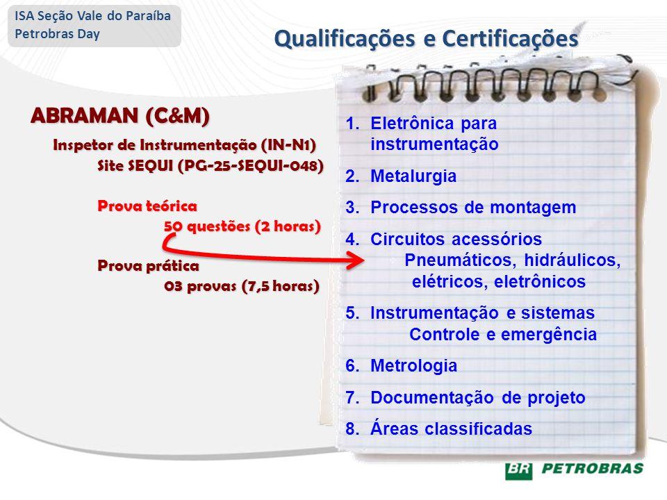 ABRAMAN (C&M) Inspetor de Instrumentação (IN-N1) Inspetor de Instrumentação (IN-N1) Site SEQUI (PG-25-SEQUI-048) Prova teórica 50 questões (2 horas) P