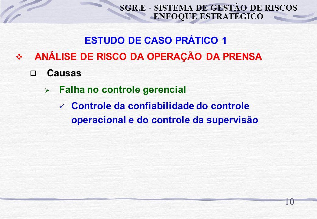 9 ESTUDO DE CASO PRÁTICO 1 ANÁLISE DE RISCO DA OPERAÇÃO DA PRENSA Causas Falha no controle da supervisão Controle da operação Controle do controle ope