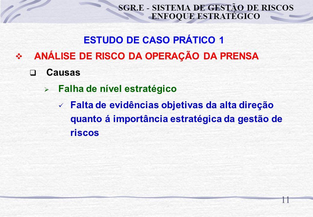 10 ESTUDO DE CASO PRÁTICO 1 ANÁLISE DE RISCO DA OPERAÇÃO DA PRENSA Causas Falha no controle gerencial Controle da confiabilidade do controle operacion