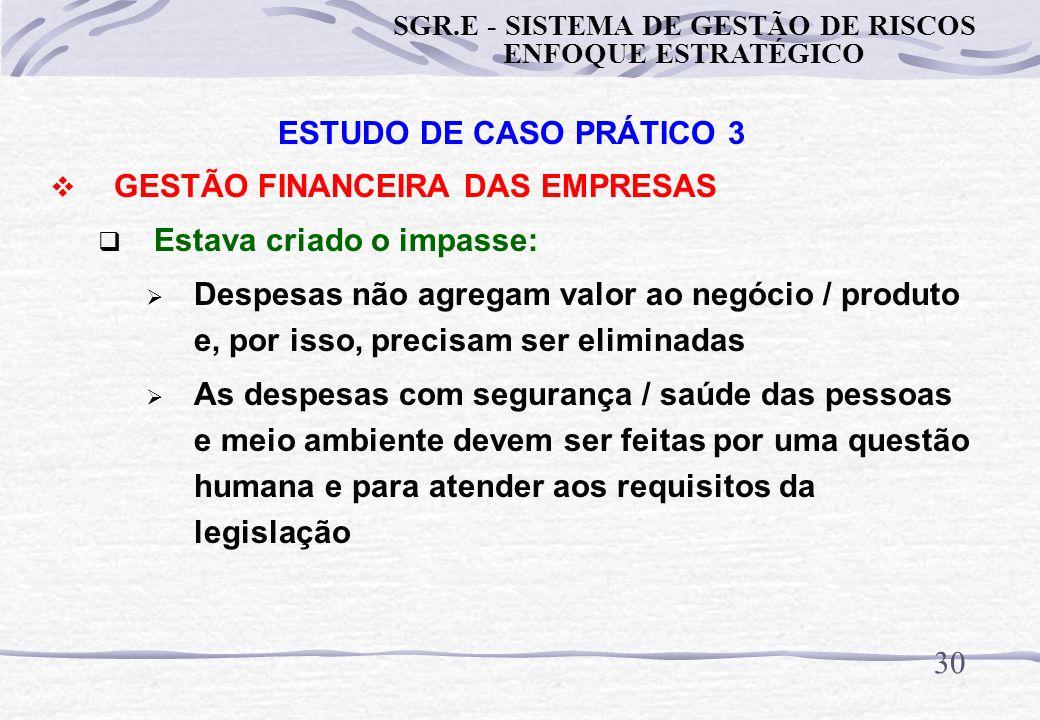 29 ESTUDO DE CASO PRÁTICO 3 GESTÃO FINANCEIRA DAS EMPRESAS A solução do problema estava no aumento no nível de competitividade Premissa básica da comp