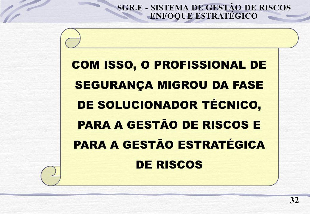 31 ESTUDO DE CASO PRÁTICO 3 GESTÃO FINANCEIRA DAS EMPRESAS SGR > > SGR.E EXECUTAR AS AÇÕES DE CONTROLE DE RISCOS DE MODO A AGREGAR VALOR AO NEGÓCIO SG