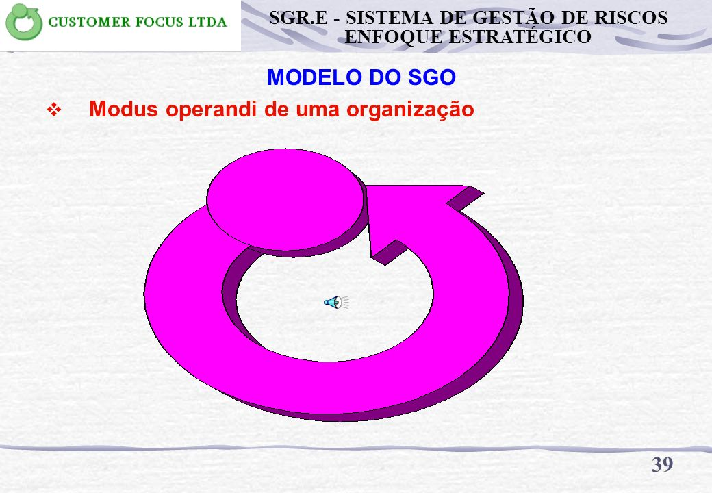 38 SGR.E - SISTEMA DE GESTÃO DE RISCOS ENFOQUE ESTRATÉGICO SISTEMA DE GESTÃO ORGANIZACIONAL (SGO) INSERÇÃO DO SGR NO SGO Qualquer sistema de gestão qu