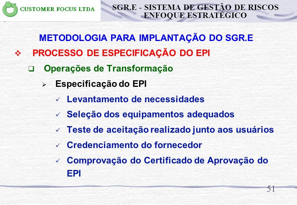 50 METODOLOGIA PARA IMPLANTAÇÃO DO SGR.E PROCESSO DE ESPECIFICAÇÃO DO EPI Entradas do processo Informação da identificação e avaliação do risco Diagra
