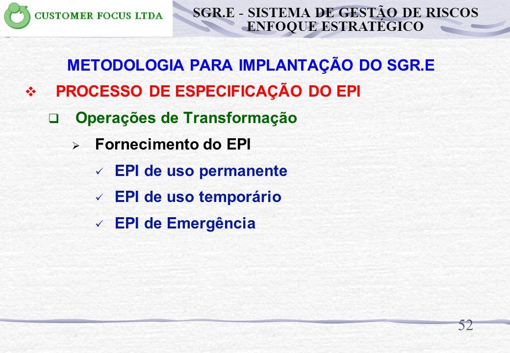 51 METODOLOGIA PARA IMPLANTAÇÃO DO SGR.E PROCESSO DE ESPECIFICAÇÃO DO EPI Operações de Transformação Especificação do EPI Levantamento de necessidades