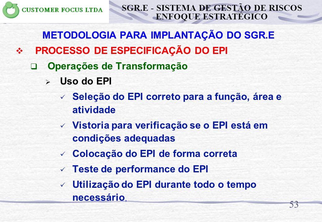 52 METODOLOGIA PARA IMPLANTAÇÃO DO SGR.E PROCESSO DE ESPECIFICAÇÃO DO EPI Operações de Transformação Fornecimento do EPI EPI de uso permanente EPI de