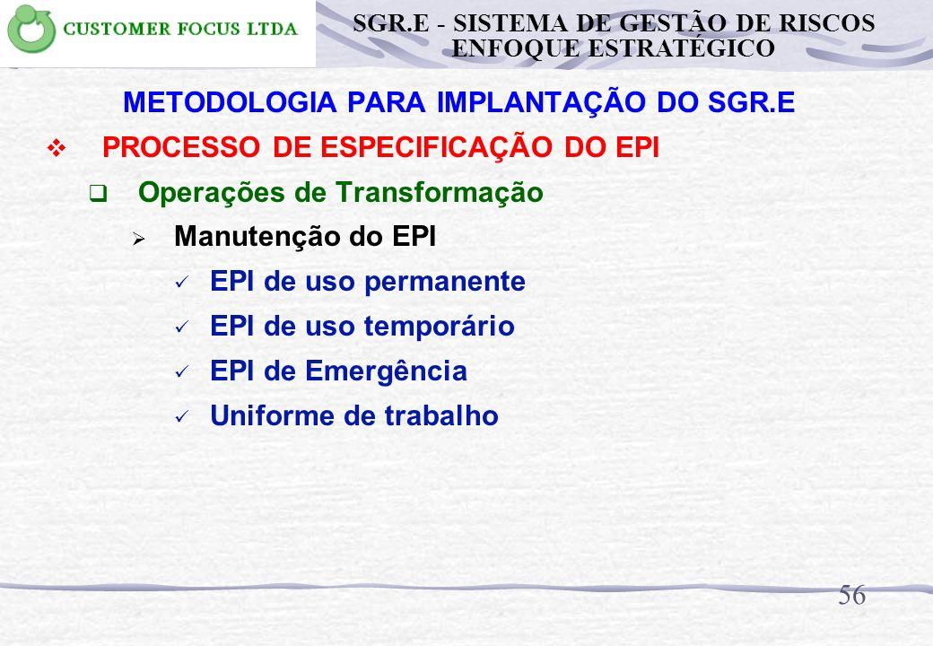 55 METODOLOGIA PARA IMPLANTAÇÃO DO SGR.E PROCESSO DE ESPECIFICAÇÃO DO EPI Operações de Transformação Inspeção do EPI EPI de uso permanente EPI de uso