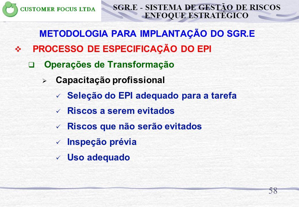 57 METODOLOGIA PARA IMPLANTAÇÃO DO SGR.E PROCESSO DE ESPECIFICAÇÃO DO EPI Operações de Transformação Higienização do EPI EPI de uso permanente EPI de