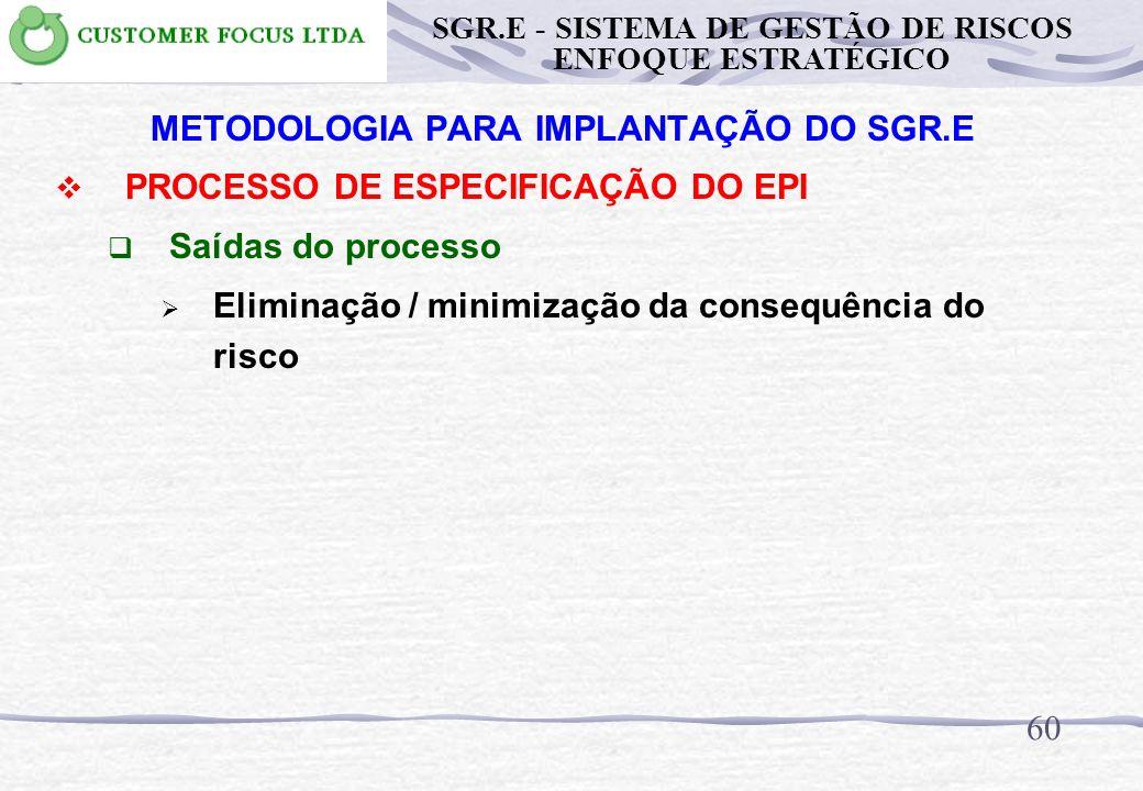 59 METODOLOGIA PARA IMPLANTAÇÃO DO SGR.E PROCESSO DE ESPECIFICAÇÃO DO EPI Operações de Transformação Capacitação profissional Teste de adaptação e per