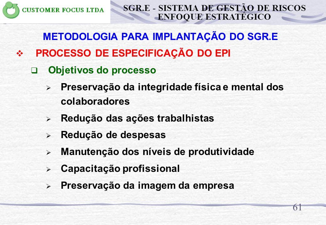 60 METODOLOGIA PARA IMPLANTAÇÃO DO SGR.E PROCESSO DE ESPECIFICAÇÃO DO EPI Saídas do processo Eliminação / minimização da consequência do risco SGR.E -