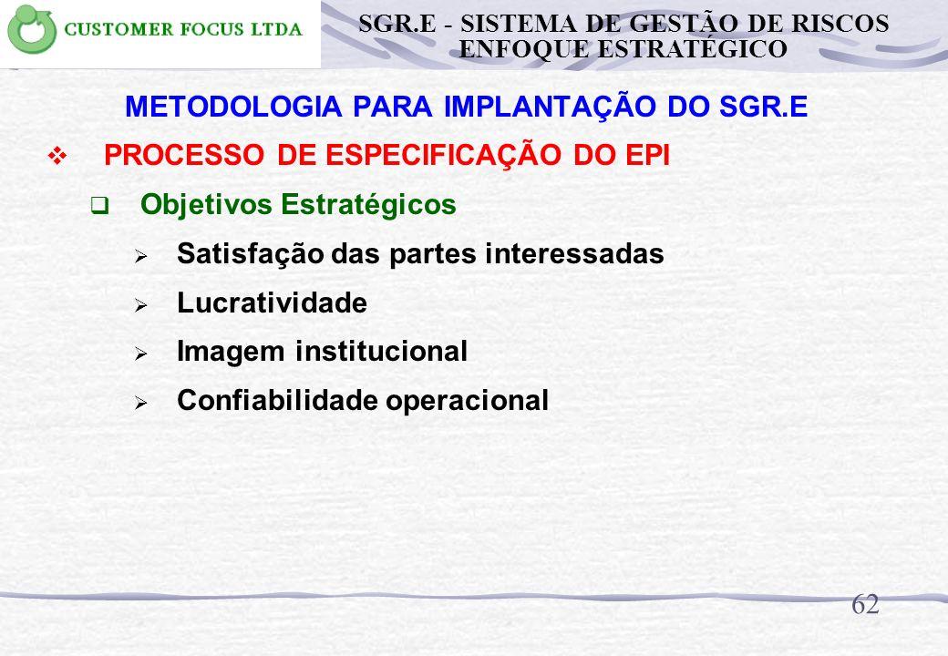 61 METODOLOGIA PARA IMPLANTAÇÃO DO SGR.E PROCESSO DE ESPECIFICAÇÃO DO EPI Objetivos do processo Preservação da integridade física e mental dos colabor
