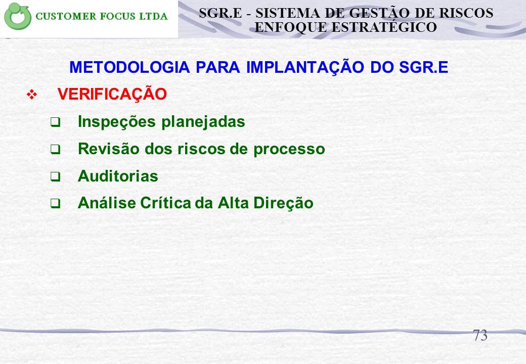 72 METODOLOGIA PARA IMPLANTAÇÃO DO SGR.E EXECUÇÃO SOR / PF – Sistema Operacional Redundante / à Prova de Falhas Operação: Auto-Redundância Controle op